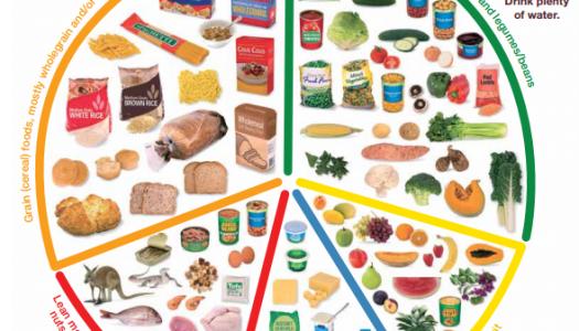 Az egészséges táplálkozás árnyalatai
